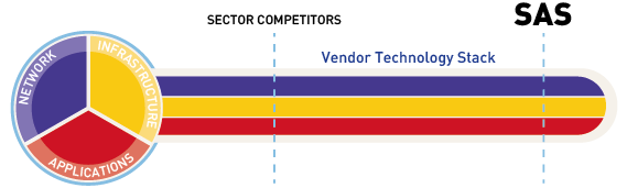 Vendor_and_Technology_Stack-01-125433.png