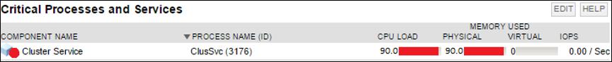 NGM06b LAN or Server Fault separate 03b