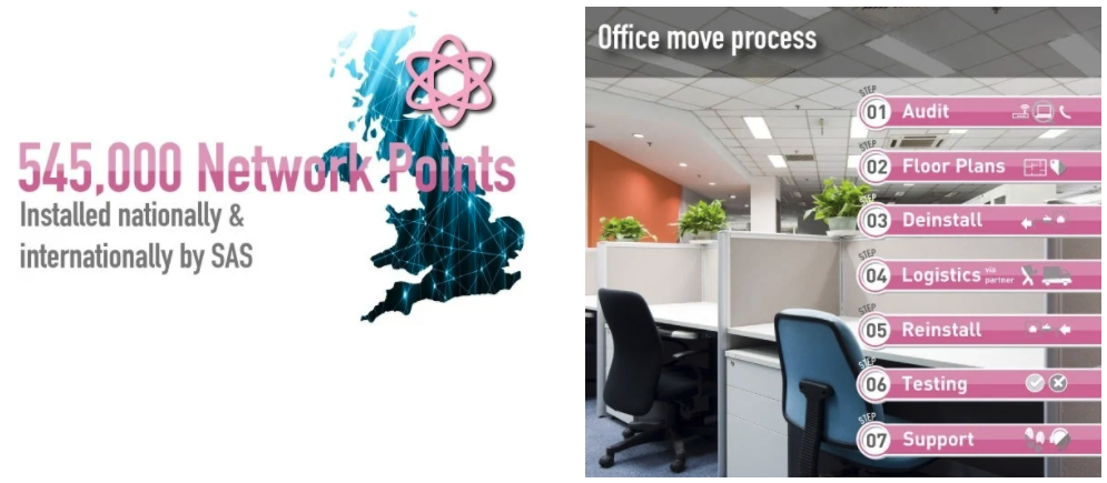 Office IT moves